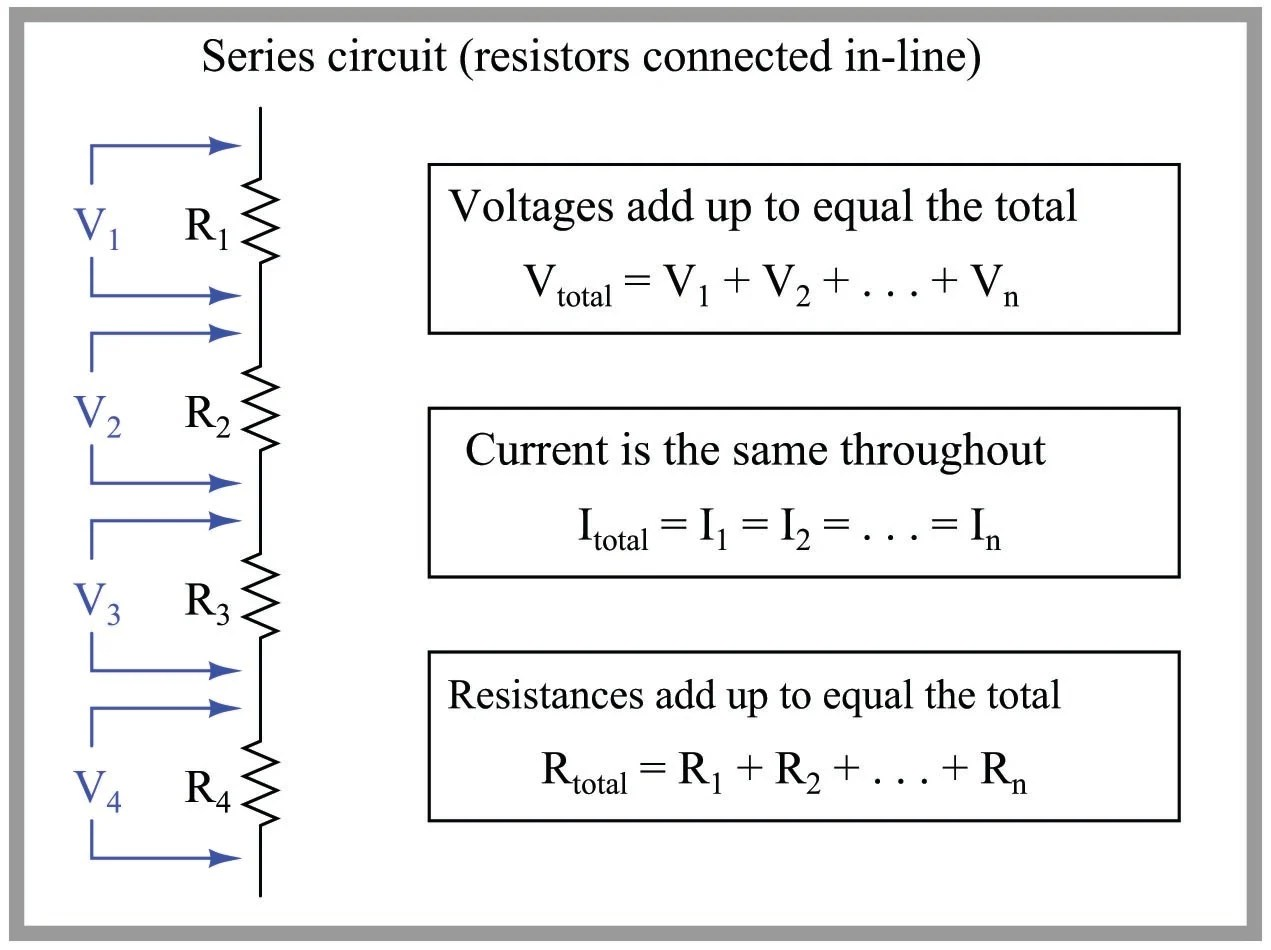 The Difference Between Series And Parallel Circuits