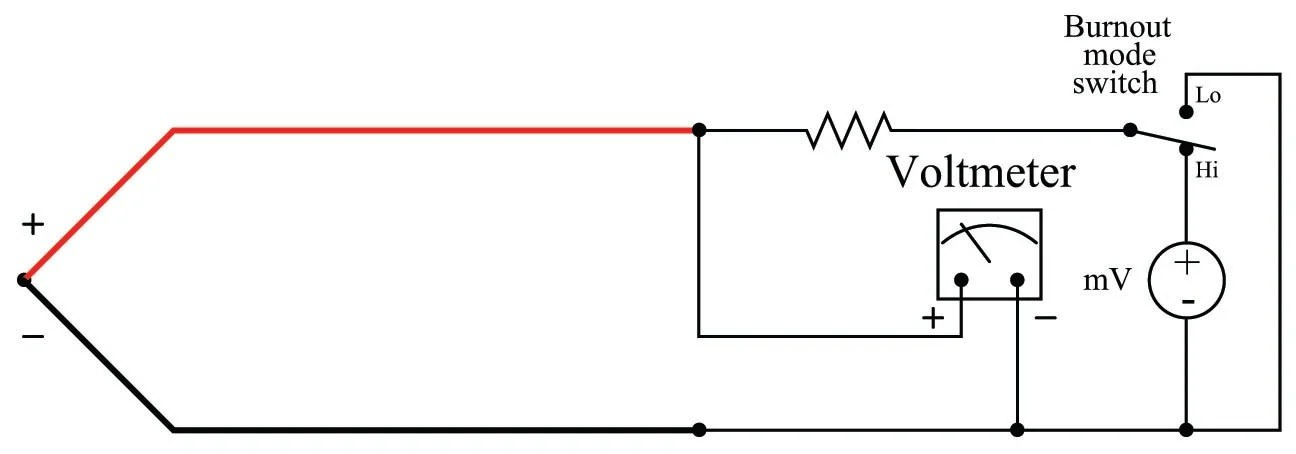 Thermocouple Types, Junctions, Connector and Tip Styles