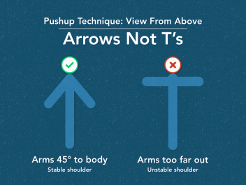 Arrows not T