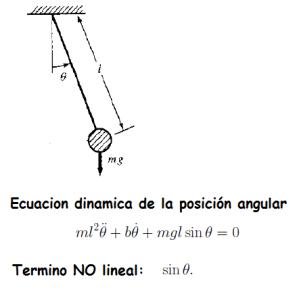 Descripción Matemática Sistemas Lineales