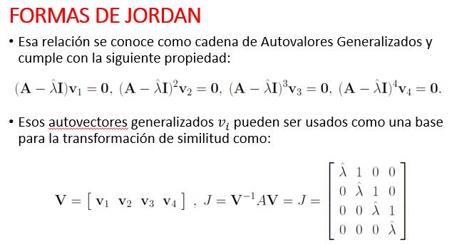 Formas de Jordan
