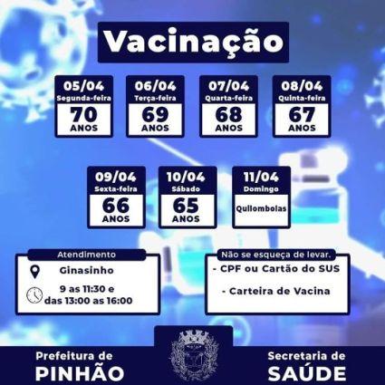 Cronograma de vacinação da Covid-19 em Pinhão-Pr