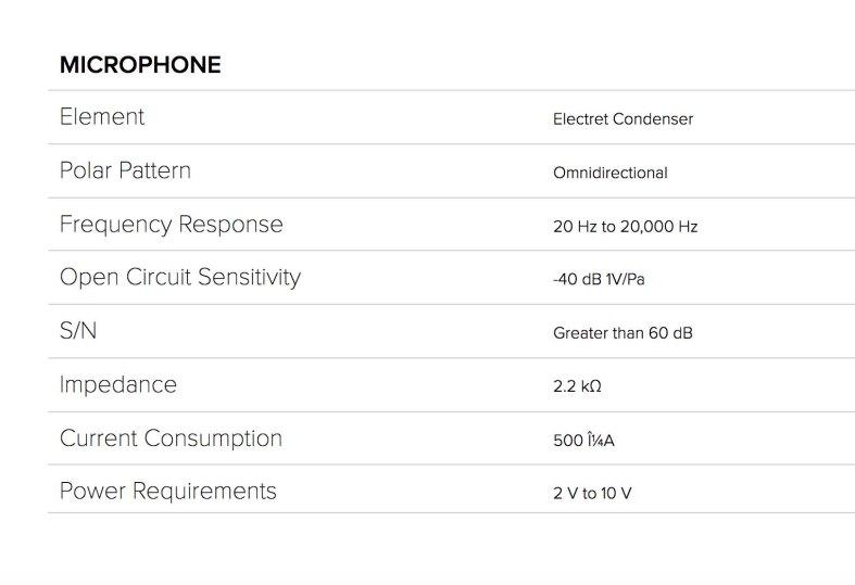 Roland CS-10EM Product Review mic spec