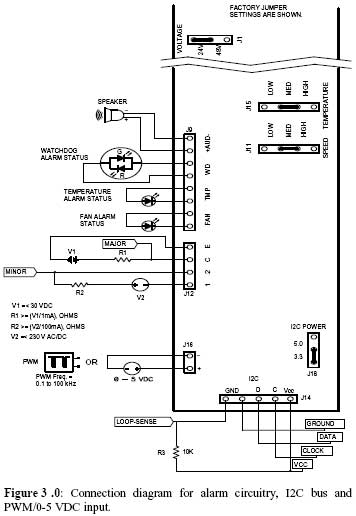 Thermo King Wiring Diagrams 1791 Thermo King Reefer Unit