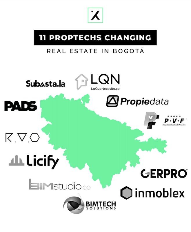 11 proptechs cambiando los bienes raíces en bogotá