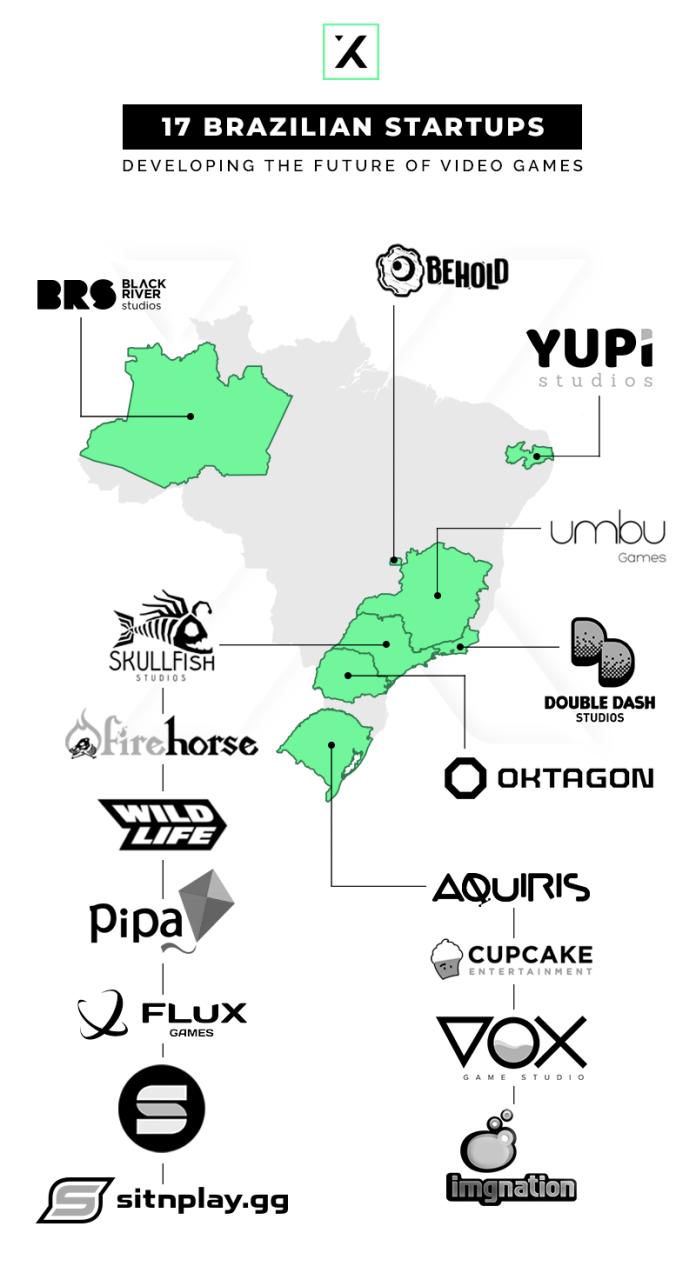 17 startups brasileñas desarrollando el futuro de los videojuegos