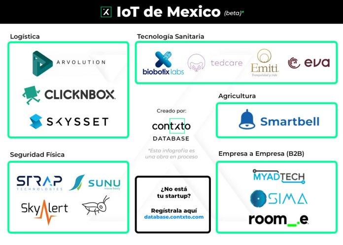 startups idc de méxico (beta)