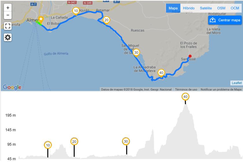 De Almería a San José