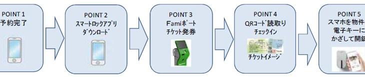 ファミリーマート/沖縄で民泊向け鍵代わりのチケット発券サービス