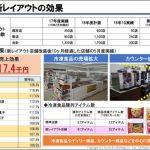 セブン-イレブン/新レイアウト店の平均日販1万7400円増加、冷食好調