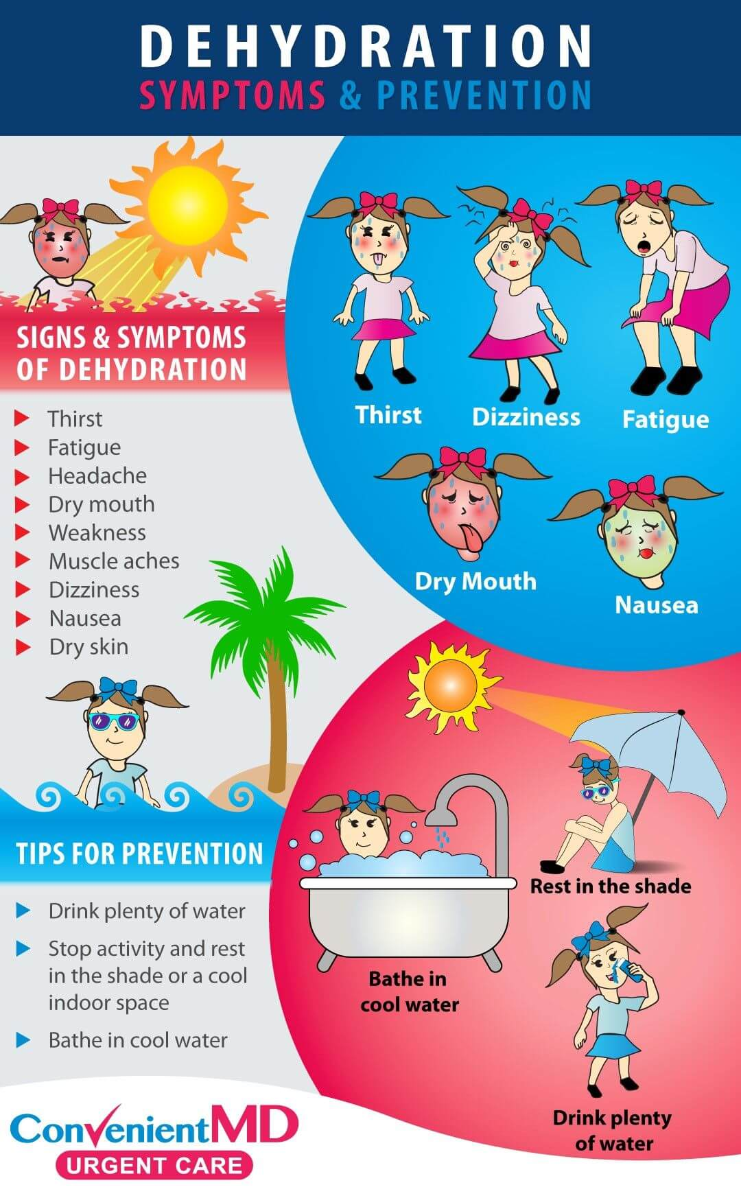 The Dangers of Dehydration