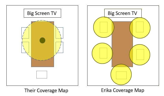 Coverage Comparison Map