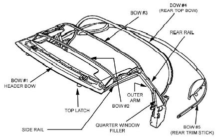 1990 Suzuki Samurai Wiring Diagram, 1990, Free Engine