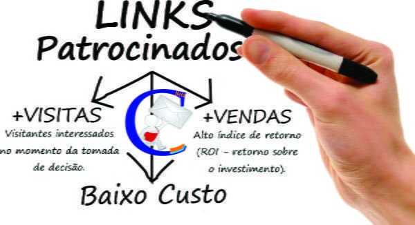 Campanha de links patrocinados