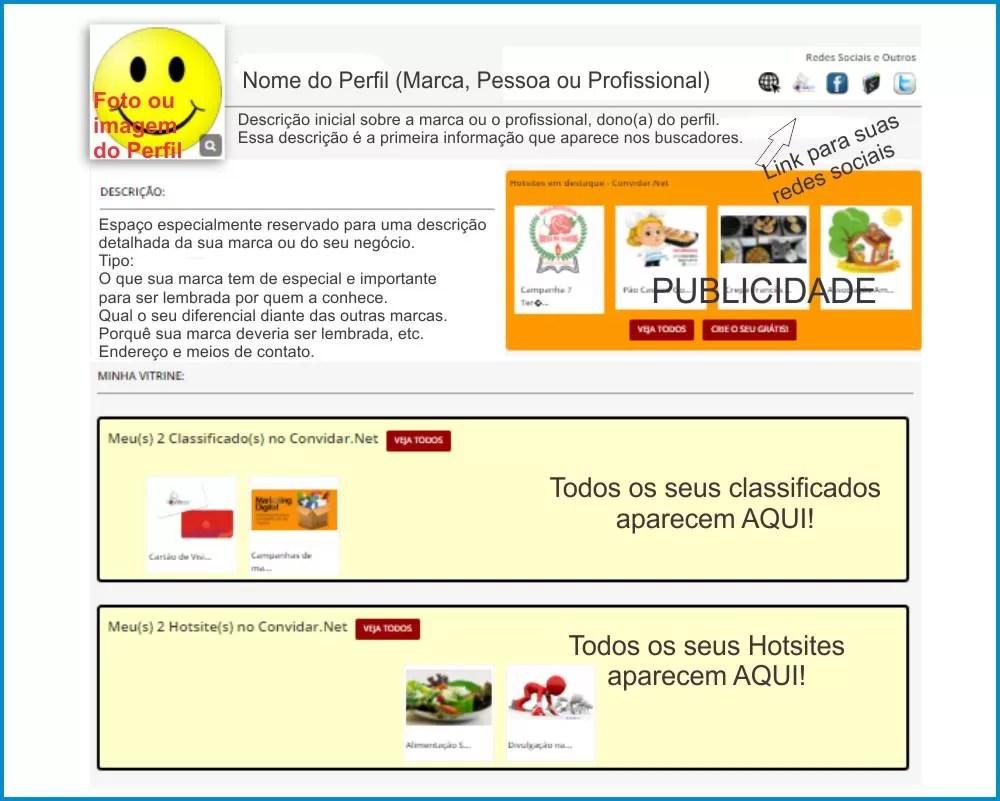 Perfil - página de informações otimizadas