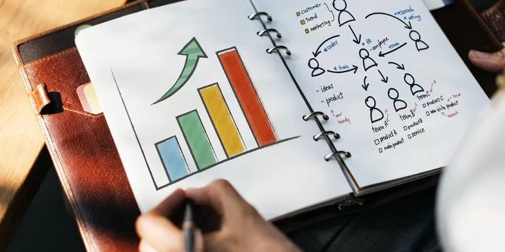 Estratégias de marketing para aumentar as vendas
