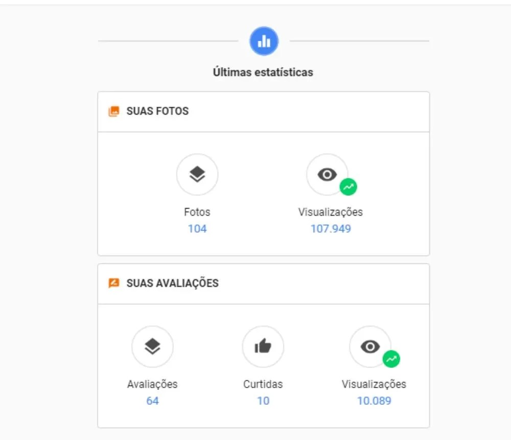 Novo recorde no Google Maps | Potencialize seu Negócio | Marketing gratuito! 2
