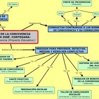 ESPACIO DE CONVIVENCIA. IES SAN JOSÉ. CORTEGANA (HUELVA)