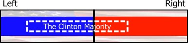 Clinton_majority