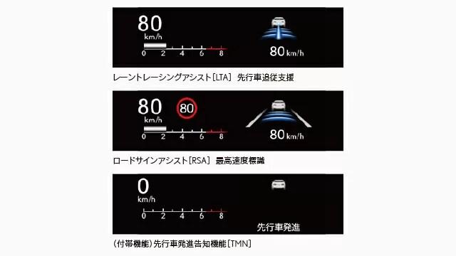 新型レクサスESカラーヘッドアップディスプレイ
