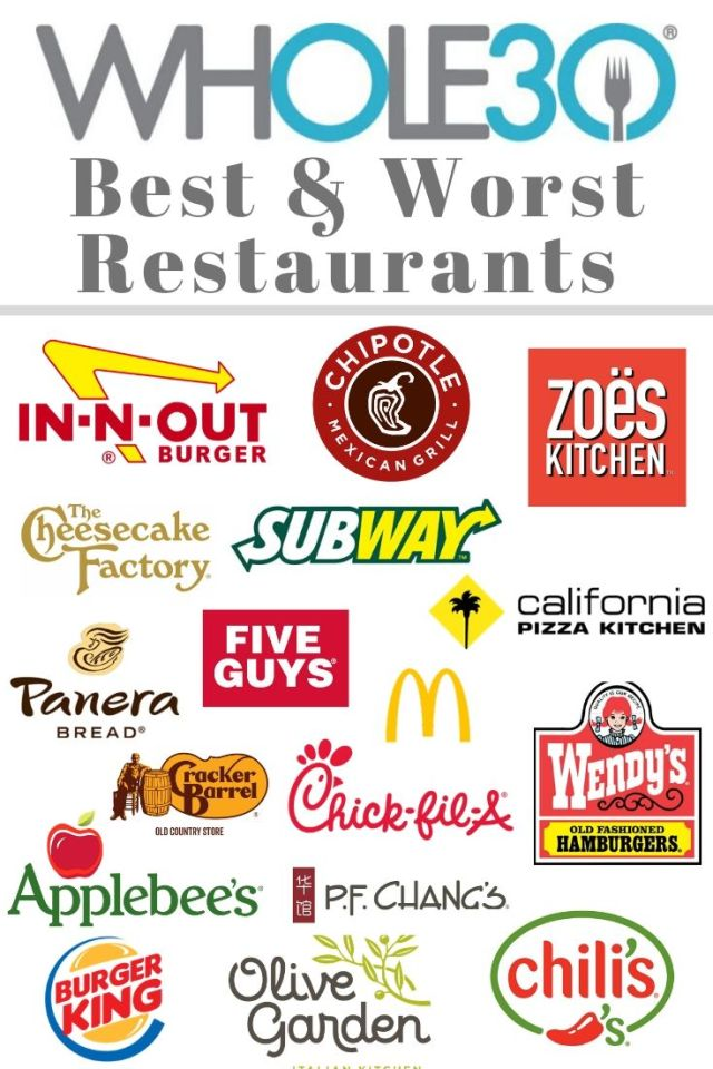 """Graphic with the words """"Whole30 Best & Worst Restaurants"""" with logos for all the restaurants listed"""