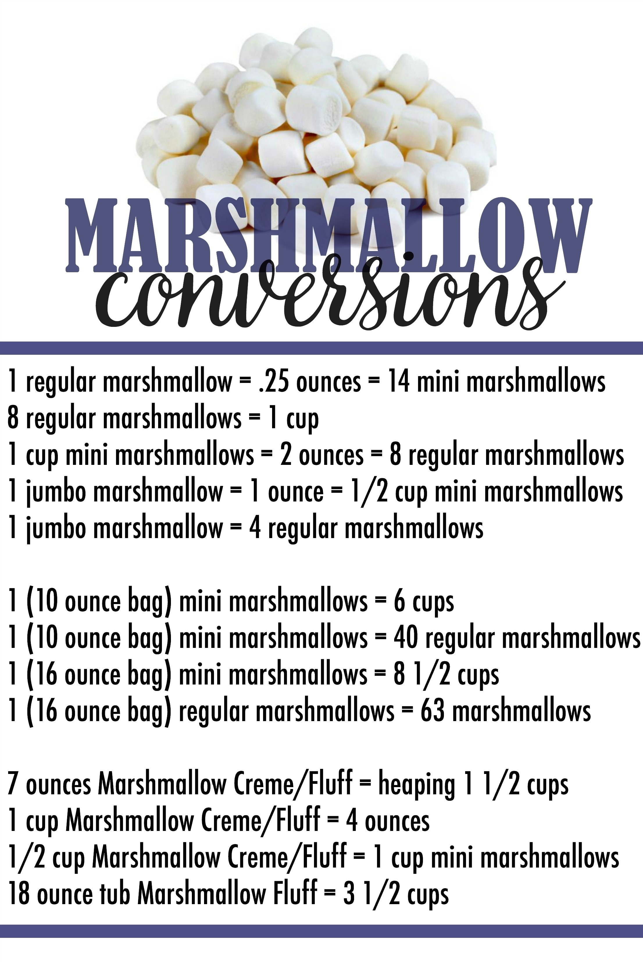 Marshmallow conversions cookies and cups marshmallow conversion chart all my marshmallow questions answered nvjuhfo Gallery