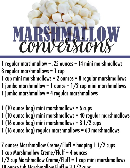 Marshmallow Conversion Chart... All my marshmallow questions ANSWERED!