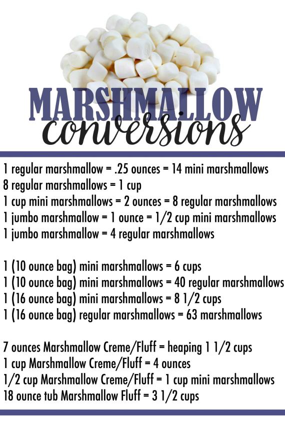 Marshmallow Conversions!! Measuring marshmallows made easy!