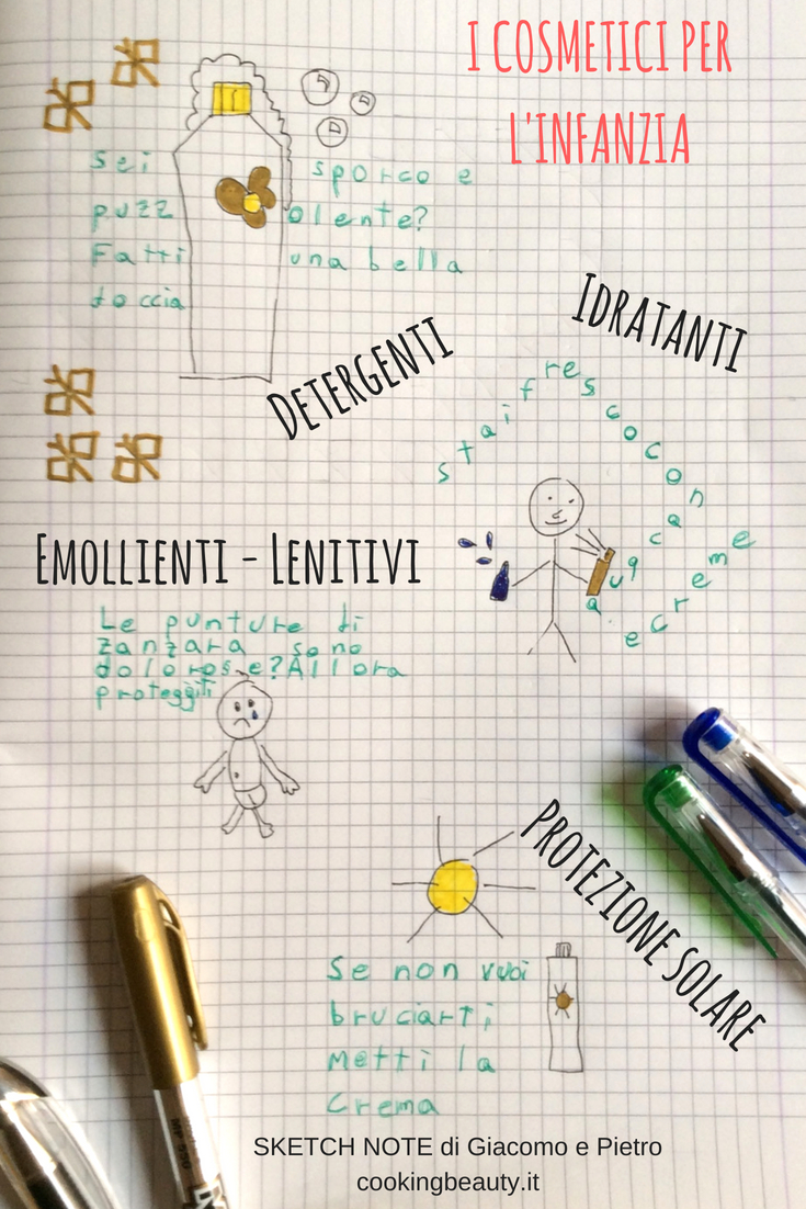 cosmesi infantile - sketch-note