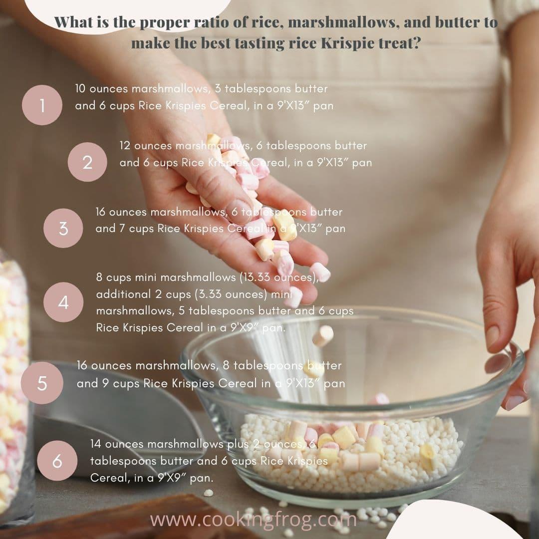 Rice Krispie treat Ratio