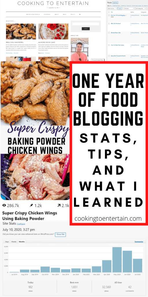 One Year Of Food Blogging Pinterest Pin Image