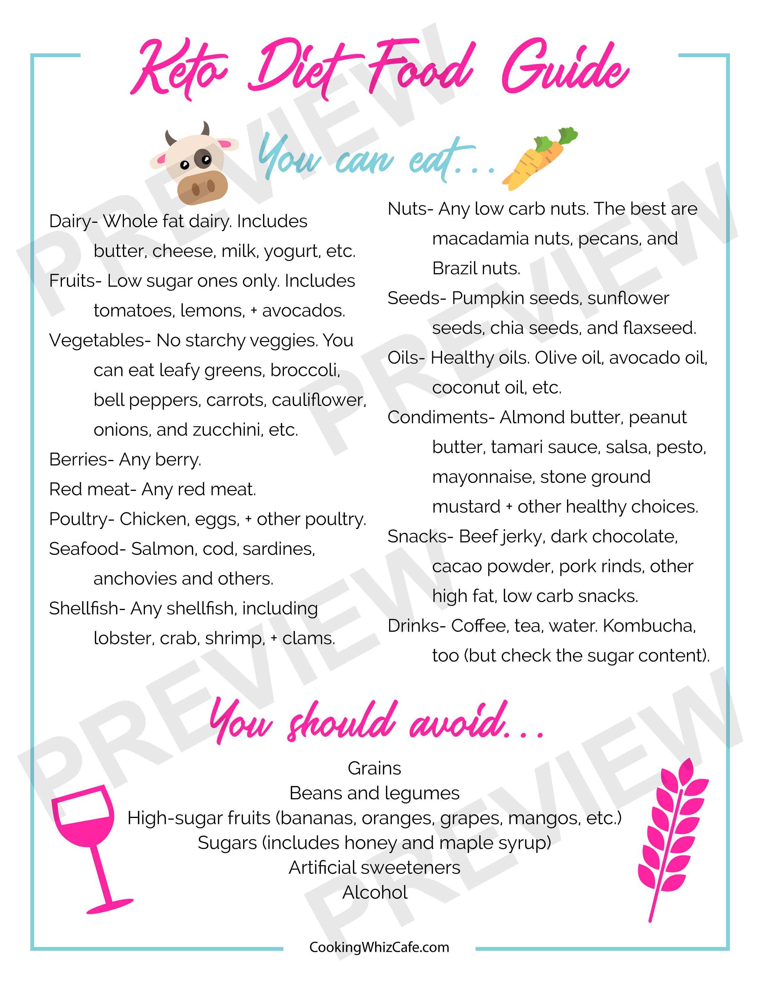The Keto Diet For Beginners - Cooking Whiz Cafe