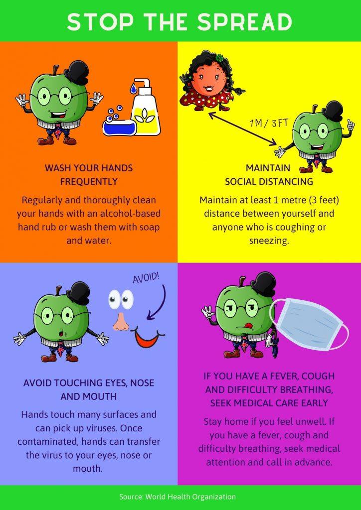 disease prevention coronavirus