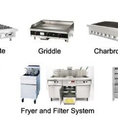 Home Kitchen Equipment Cabinets Styles Cookman Equipments Page 2 The Use Of Proper Ensures That Cooks Serve Bacteria Free Food And There Is Maintenance S