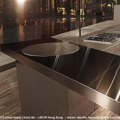 Outdoor Kitchen Griddle How To Decorate Your Teppanyaki Grill For The Home | Electric Built In Tepan ...