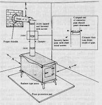 Chimney Installation - Cookstove Community