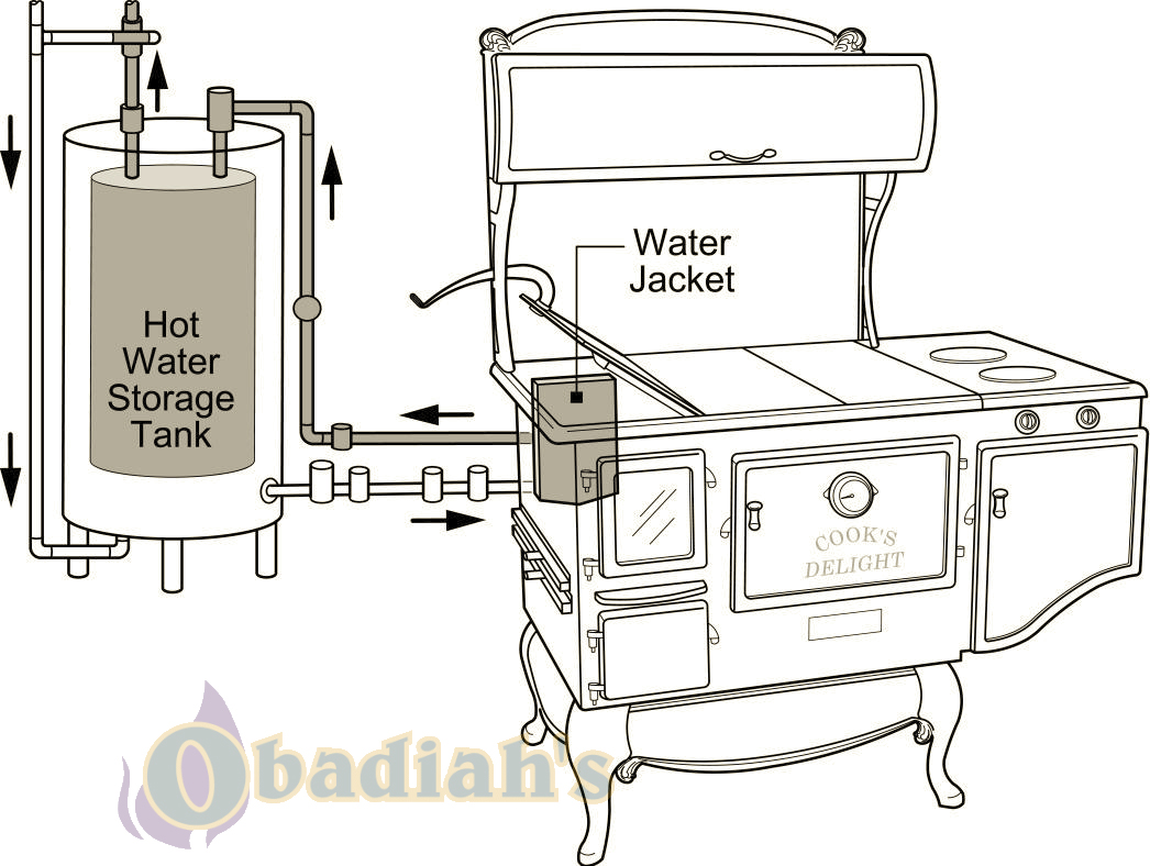 hight resolution of domestic hot water and wood cookstoves what to know