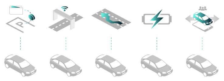 Exemple de micro-transaction sans frais et sans intermédiaire fonctionnant sur IOTA
