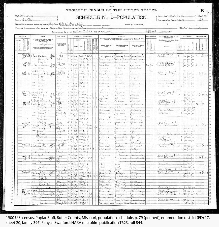 1900 U.S. census, Poplar Bluff, Butler County, Missouri, population schedule, p. 79 (penned), enumeration district (ED) 17, sheet 20, family 397, Ranyall Swafford; NARA microfilm publication T623, roll 844.