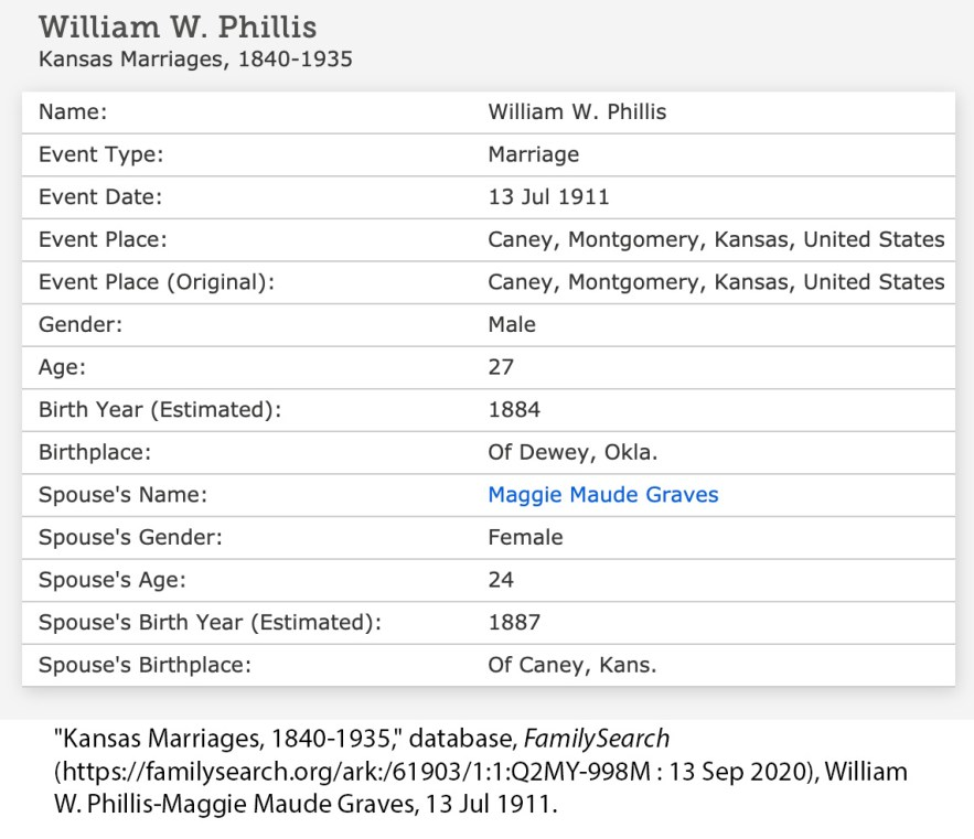 """Kansas Marriages, 1840-1935"", database, FamilySearch (https://familysearch.org/ark:/61903/1:1:Q2MY-998M : 13 Sep 2020), William W. Phillis-Maggie Maude Graves, 13 Jul 1911."