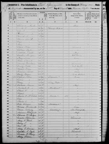 1850 U.S. census, West Springfield, Hampden County, Massachusetts, p. 334 (penned), dwelling 350, family 394, Clorinda McIntyre household. Census page dated 21 Aug 1850.