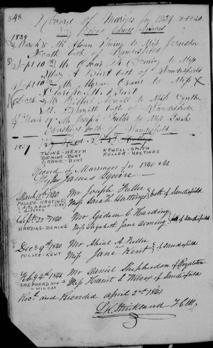 Sandisfield, Berkshire County, Massachusetts, Town Record, vol. 1, Record of Marriages for 1839, p. 348, Gilbert Newell–Cynthia M. Smith, 26 Dec 1839.