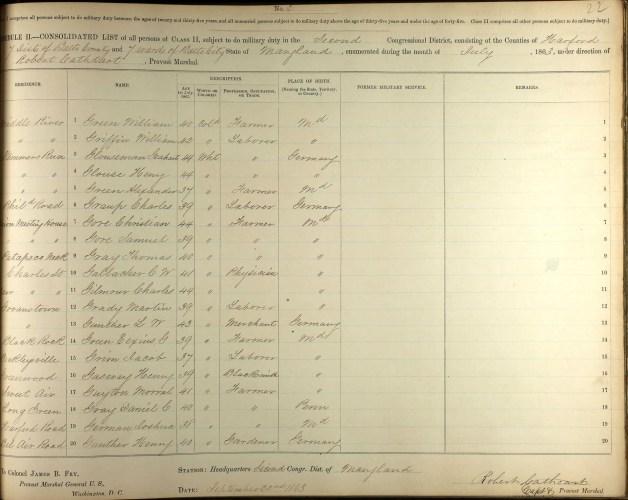 U.S. Civil War Draft Registration, Maryland, p. 22, no. 13, L. W. Gunther, 2 July 1863