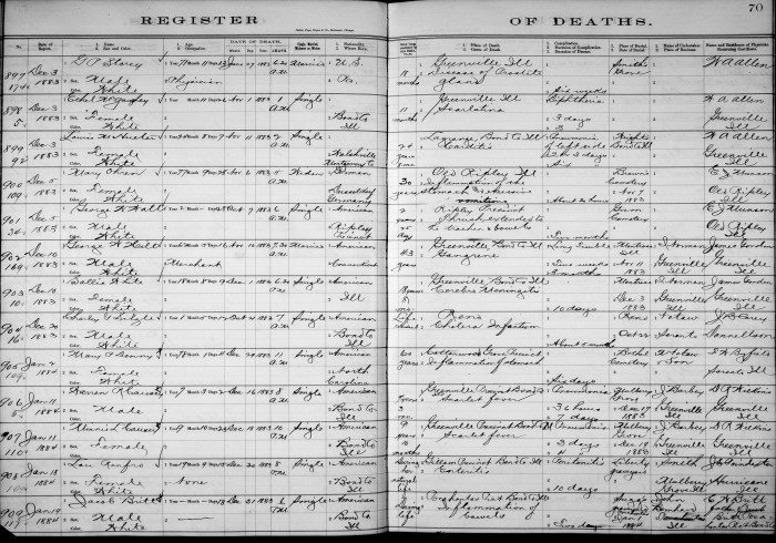 Bond County, Illinois, Death Register, vol. A, p. 70, no. 902, George W. Hill, 10 Nov 1883