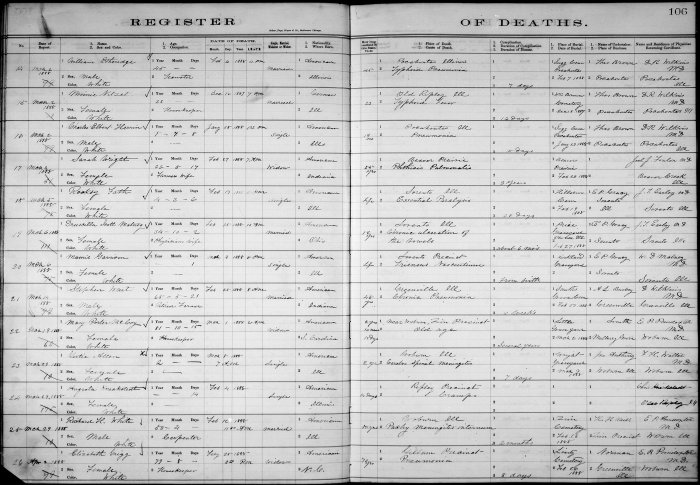 Bond County, Illinois, Register of Deaths, vol. A, p. 106, no. 21, Stephen Wait, 25 Feb 1888.