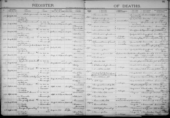 Bond County, Illinois, Register of Deaths, vol. B, p. 91, no. 114, Pangratz Boll, 21 Aug 1907.