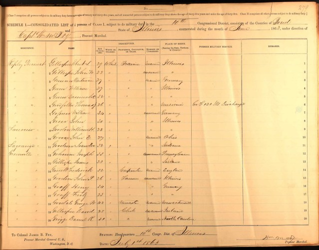 Civil War Draft Registrations, Consolidated List, Class I., 10th District, Illinois, vol. 2 of 6, p. 279, no. 16, Henry Graff. Age 34, farmer, born in Germany.