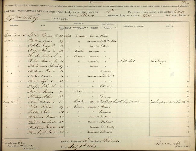 Civil War Draft Registrations, Consolidated List, Class I., 10th District, Illinois, vol. 3 of 6, p. 792, no. 18, Michael Whaler. Beaver Creek, age 40, farmer, unmarried, born in Ireland.