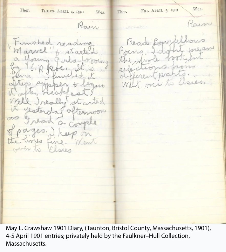 May L. Crawshaw 1901 Diary, Taunton, Bristol County, Massachusetts, 1901, 4-5 April 1901 entries