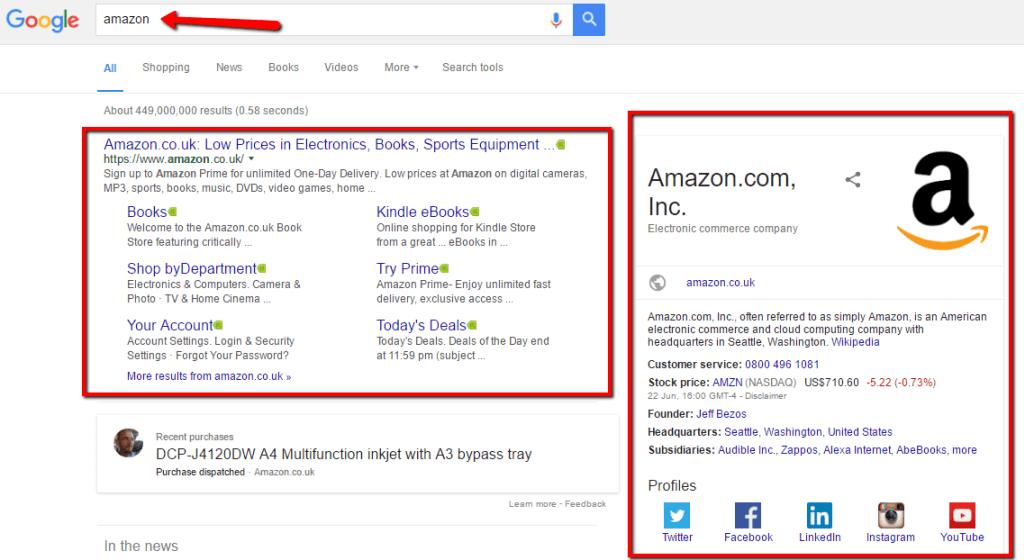 knowledge graph example with Amazon.com